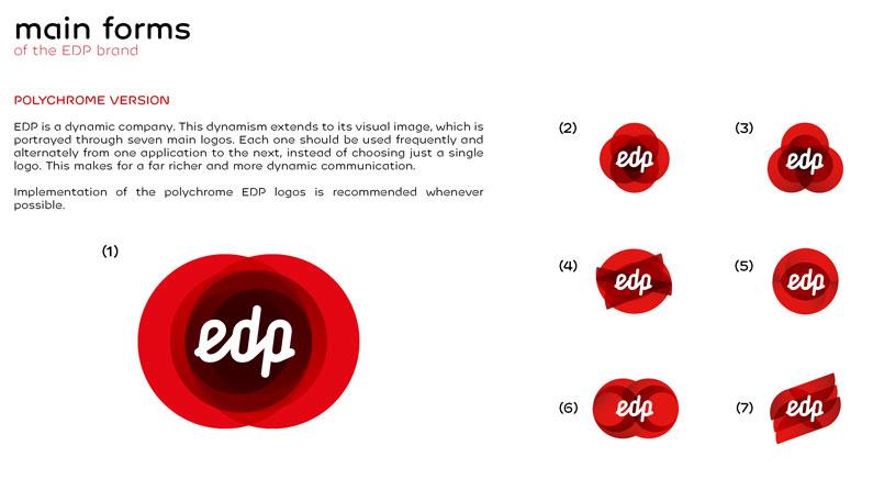 Manual de marca EDP