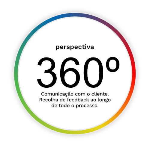 Somos Comunicação integrada a 360º